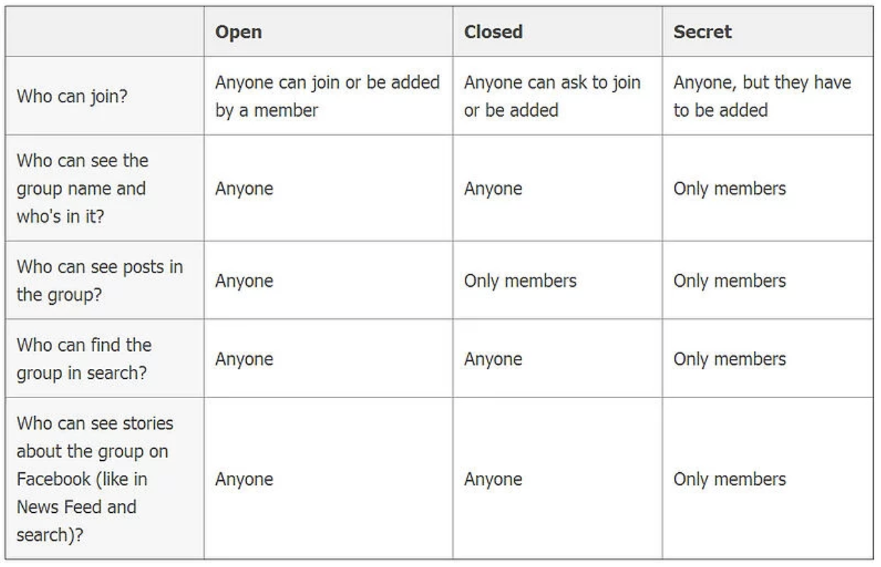 Step 5 Choose Privacy Setting