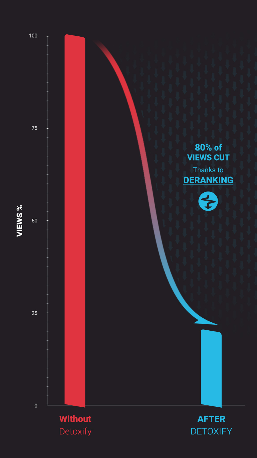 https://avaazimages.avaaz.org/health_report_dta_graph.jpg