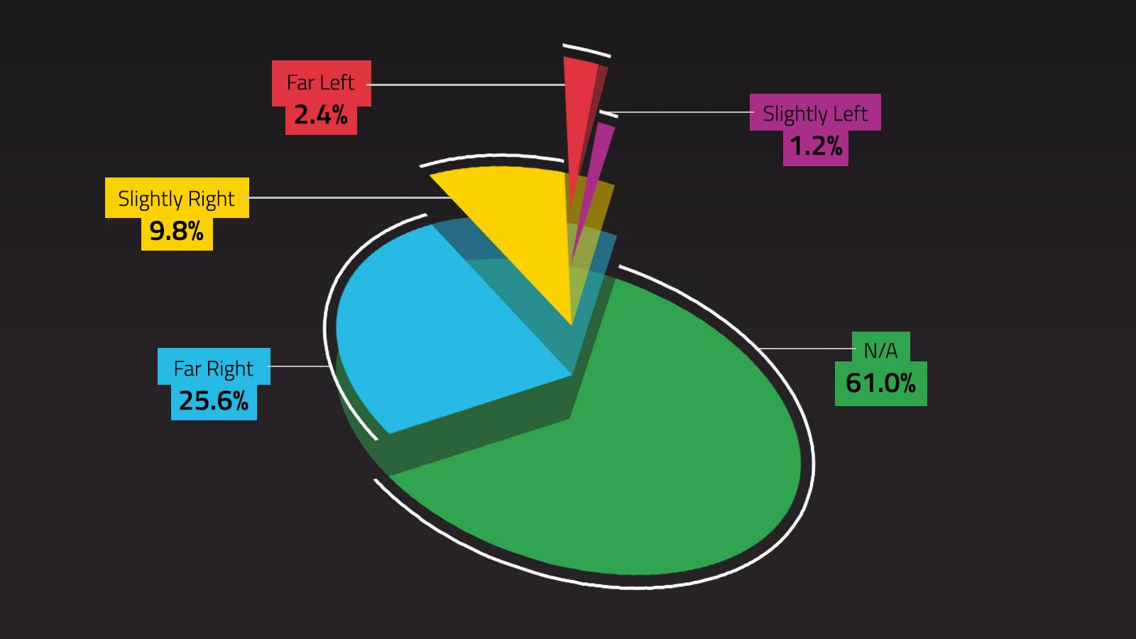 https://avaazimages.avaaz.org/health_report_pie_chart_orientation_desk_na.jpg